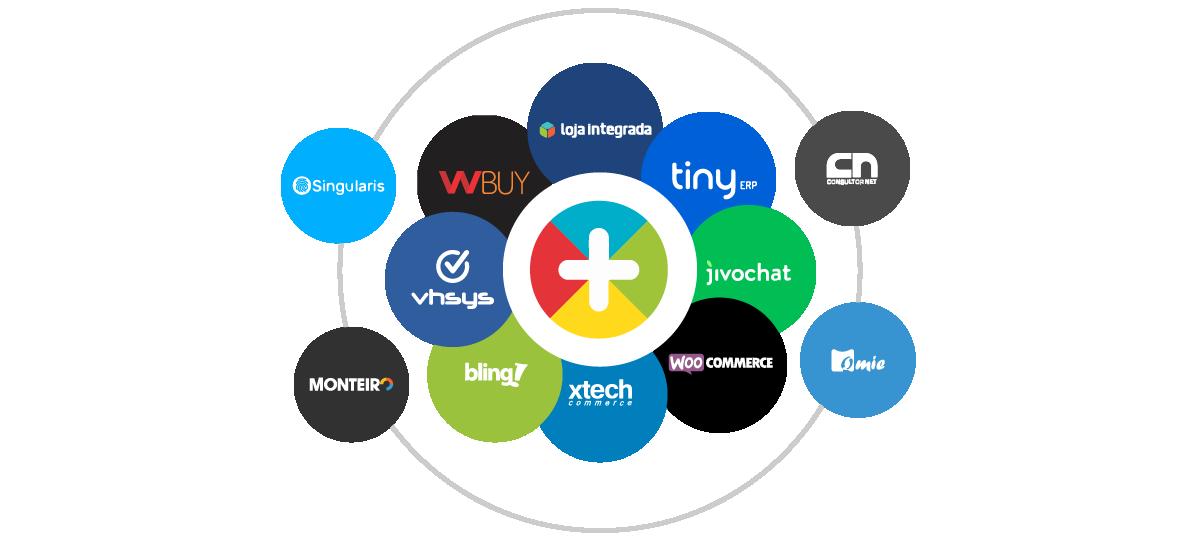 8029201aa loja integrada, xtech commerce, bling erp, vhsys erp e omie erp. Clientes